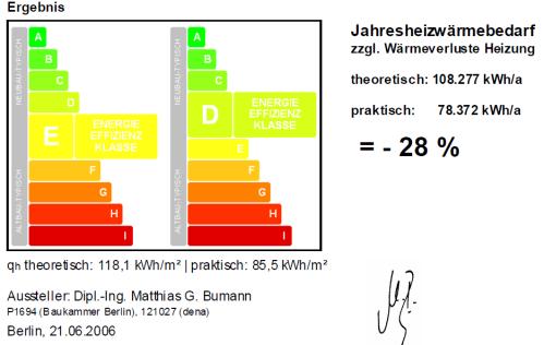 """Ein """"alter"""" Energieausweis aus 2006"""