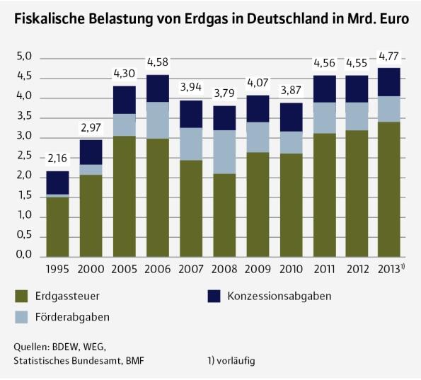 JPGS_RGB_300dpi_energie-markt_2014_D_10062014_0039