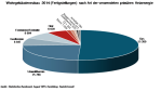 neubau2014heizenergie